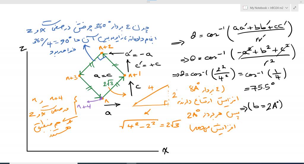 حل مسئله 4 مرحله 2 دوره 24
