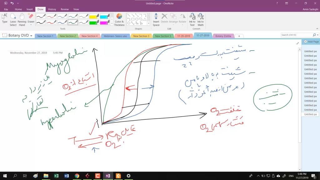 تصویری از دوره بیوشیمی المپیادلب (5)